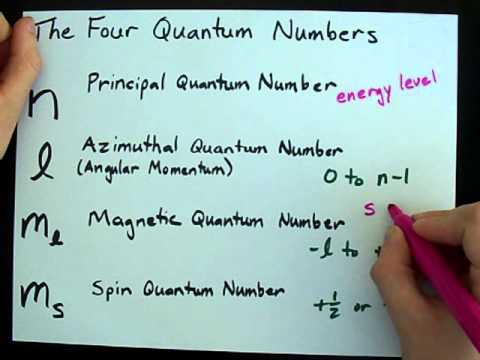 What are the Four Quantum Numbers?