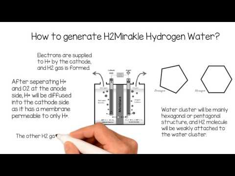 H2Mirakle - How to generate H2Mirakle Hydrogen Water