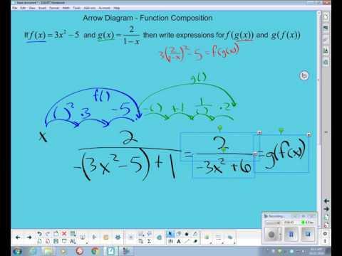 Arrow diagram   function composition