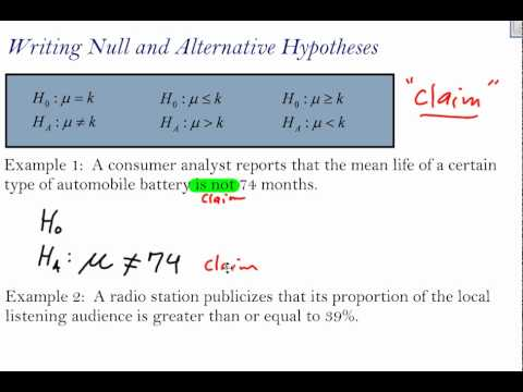 Writing Null and Alternative Hypotheses