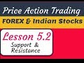 Price Action Analysis Course -Forex & Indian Stock Market -Minor & Major Key Levels -lesson 5.2
