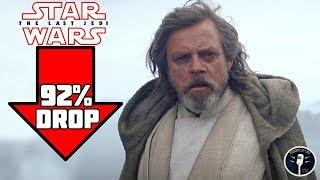 China Drops Star Wars
