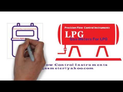 LPG Gas Meter,Biogas Meter,Pune-412105,gas flow meter manufacturers in india