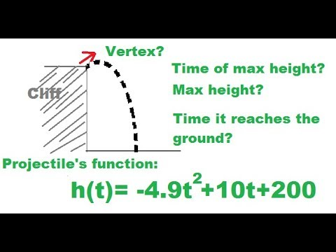 Find the time and height of a projectile. Physics. Kinematics. Vertex or max point