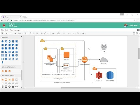 Draw AWS Architecture Diagram Online
