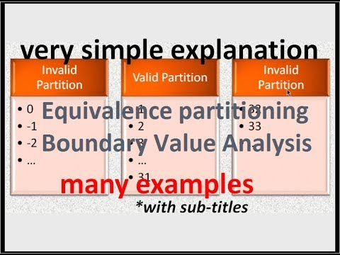 Equivalence Partitioning and Boundary Value Analysis tutorial