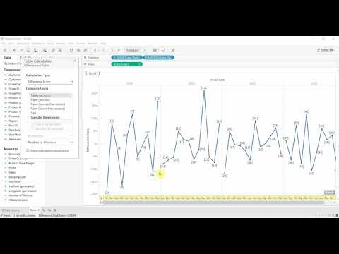 Tableau in Two Minutes - An Introduction to Table Calculations