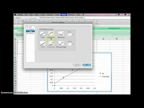 draw a best-fit (trendline) line in excel