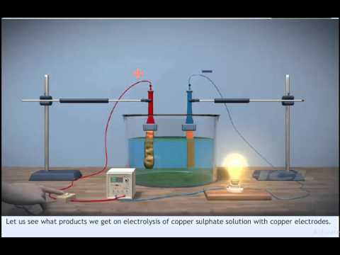 Electrolytic Cell and Electrolysis