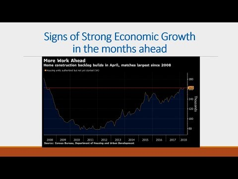 All Signs Point To A Strong Economy!