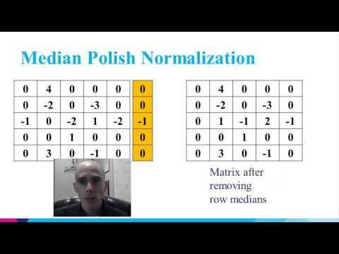 NASB2015 Lecture 3 - Data Normalization