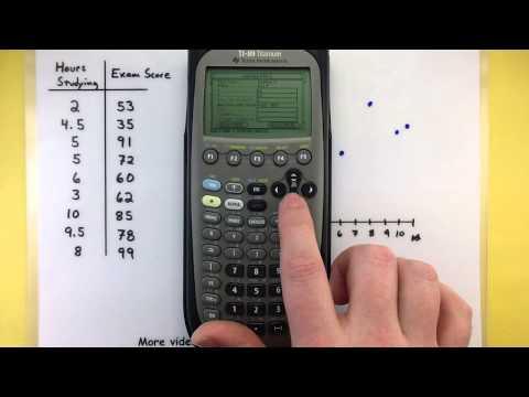 Statistics - Making a scatter plot using the Ti-89 calculator