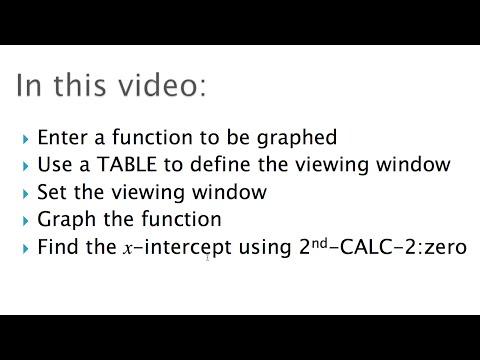 m12 Section 1.3 break even pt video