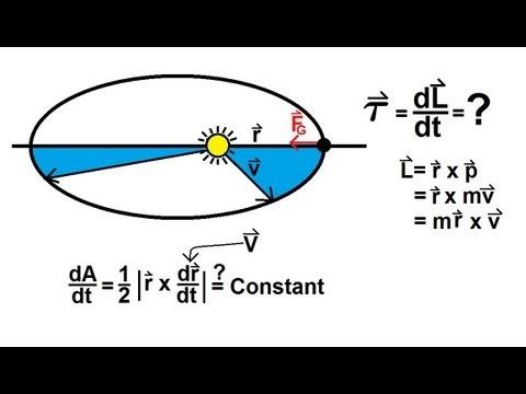 Physics - Mechanics: Gravity (12 of 20) Keppler's 2nd Law: Radius Vector Sweeps Equal Area