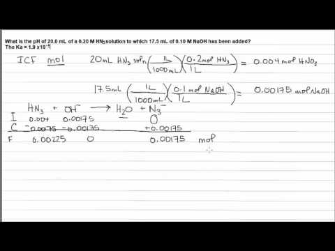 Titration:  Weak acid + Strong base:  Before equivalence point