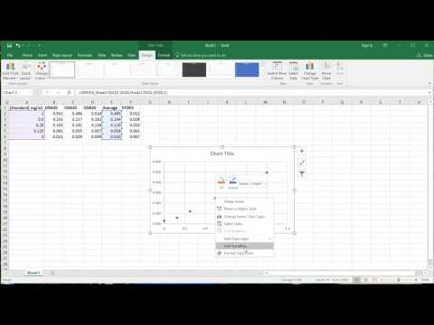 Making and Using a Standard Curve in Excel