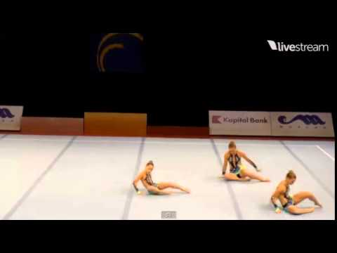 European age group acro 2015 12-18 WG GB Combined