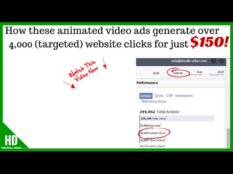 The Future of Video Advertising   High Converting Animated Video Ads