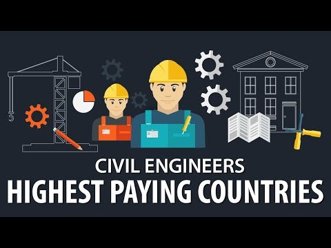 Highest Paying Countries for Civil Engineer (Civil Engineering)