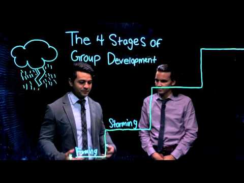 Four Stages of Group Development