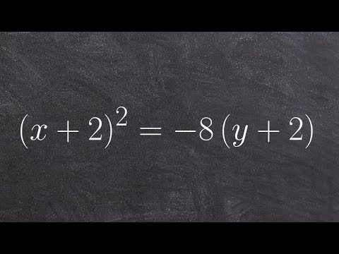 Graph a parabola with a vertical axis of symmetry and identify the focus & directrix
