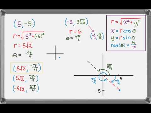 Polar Coordinates Introduction and Equations of Lines