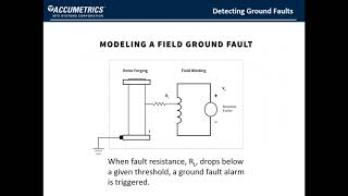 Ground Faults and Earth Faults: Detection and Monitoring for Brushless Exciters