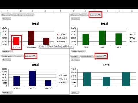 interactive dashboard in excel