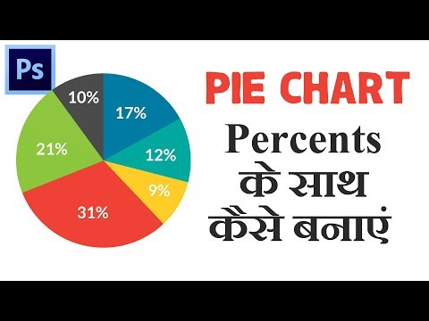How to make a correct pie chart with percentage in photoshop | Learn photoshop in Hindi