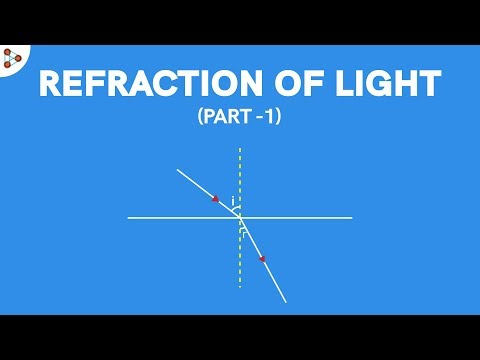 Refraction of Light - Introduction - CBSE 10