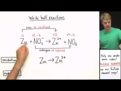 How to Balance Redox Equations in Basic Solution