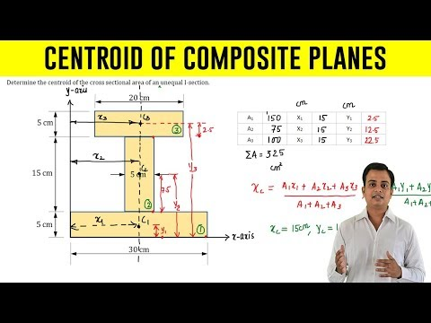 How to find Centroid of an I - Section | Problem 1 |