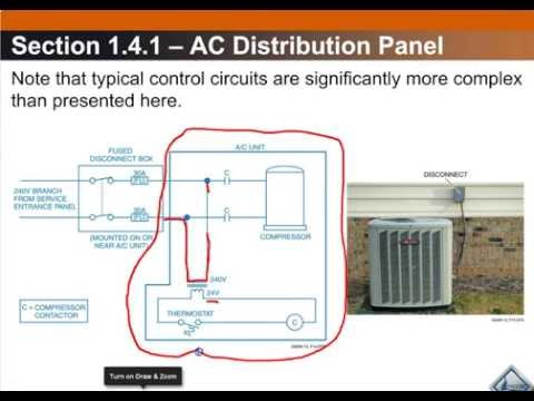 HVAC Training | Power Distribution | HVAC Training Solutions