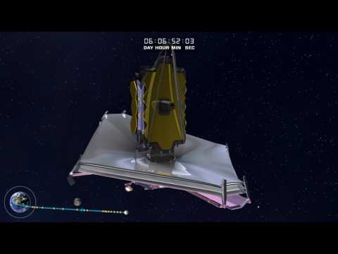 James Webb Space Telescope Launch and Deployment