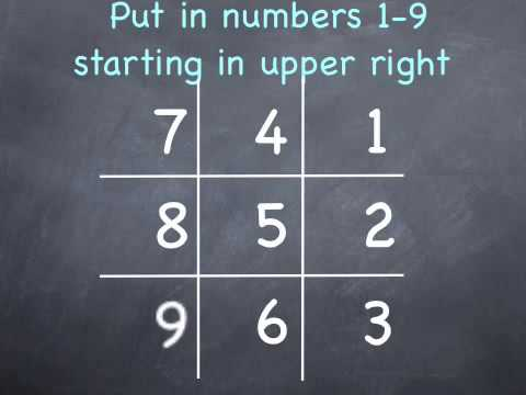 ©Magic Math for 7's Multiplication, Learning the Times Table