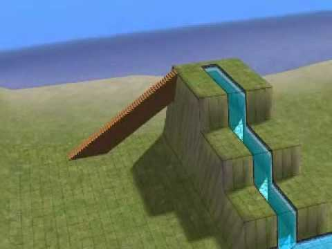 How to make a waterpark - Sims 2