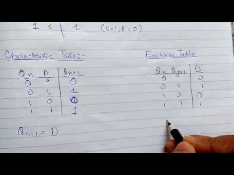 Flip Flops -8 Truth Table, Characteristic Table and Excitation Table for D Flip Flop