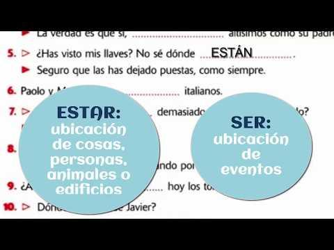 Learn Spanish: SER y ESTAR || María Español