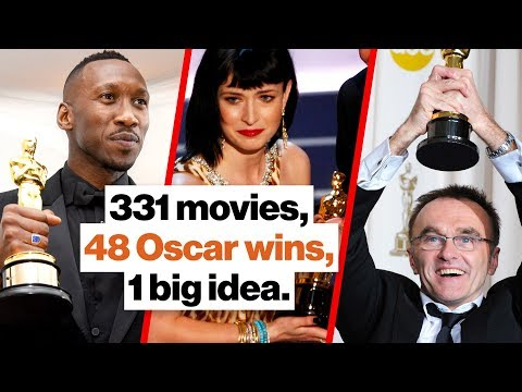 The Black List: The incredible innovation that led to 48 Oscar wins