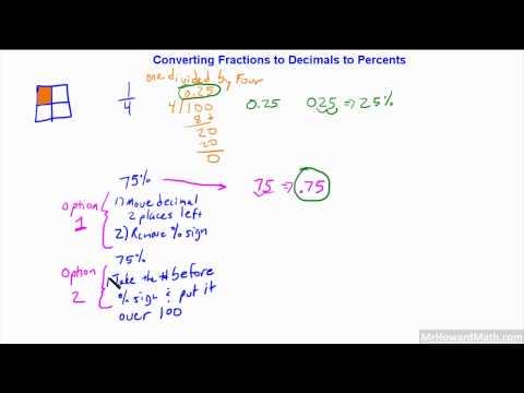 Converting Fractions Decimals Percents Part 1 (7gr4a) HD