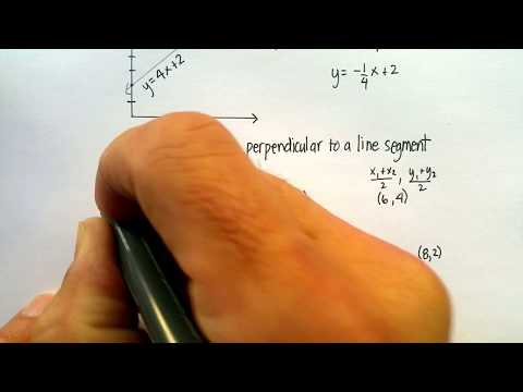 Linear Equations: Creating a Perpendicular Line