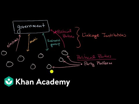 Linkage institutions and political parties