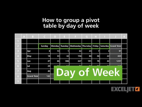 How to group a pivot table by day of week