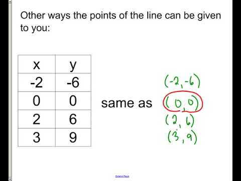 Lesson - find slope from 2 points