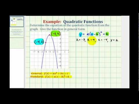 Ex:  Find the Equation of a Quadratic Function from a Graph