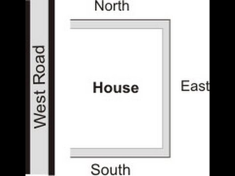 Results of West Facing House in vastu