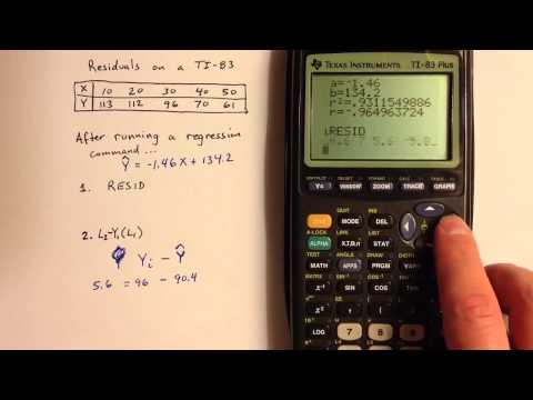 Residuals and Linear Regression on a TI-83