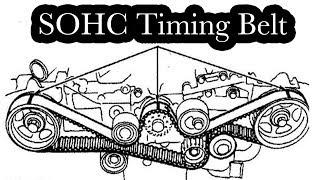 Isuzu Trooper 3 1 timing belt replacement - PakVim net HD