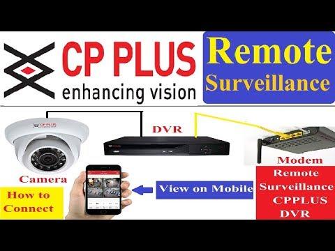 Remote Surveillance Camera! CP Plus DVR Remote View! CP Plus Remote View!