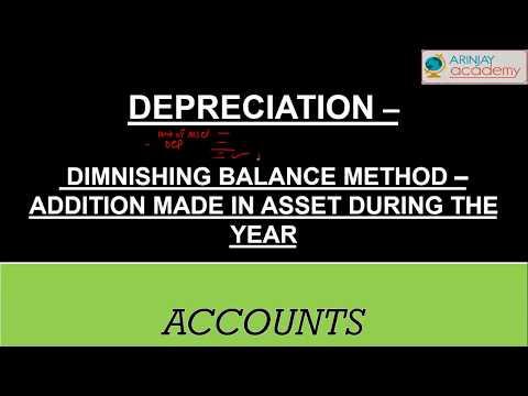 Depreciation-Diminishing balance method sale of asset during the year - Accounts
